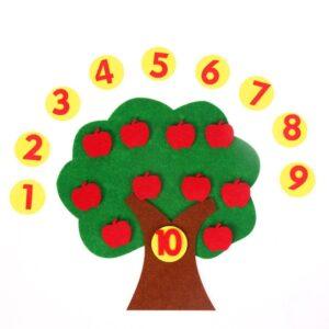Montessori Apple Tree Digital Number